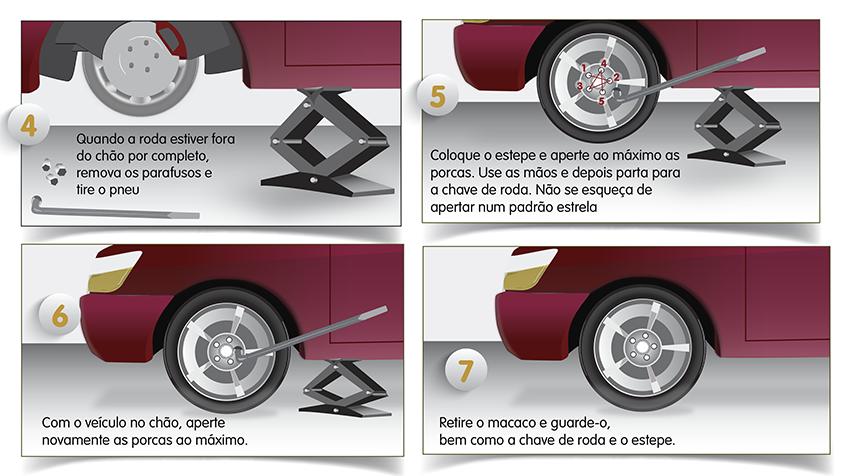 Como trocar pneu: 4 últimos passos (Ilustração Fabiano Azevedo   AutoPapo)
