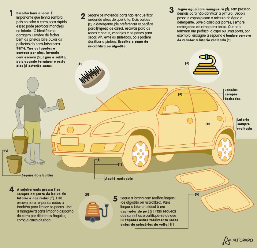 Como lavar seu carro. 5 dicas importantes