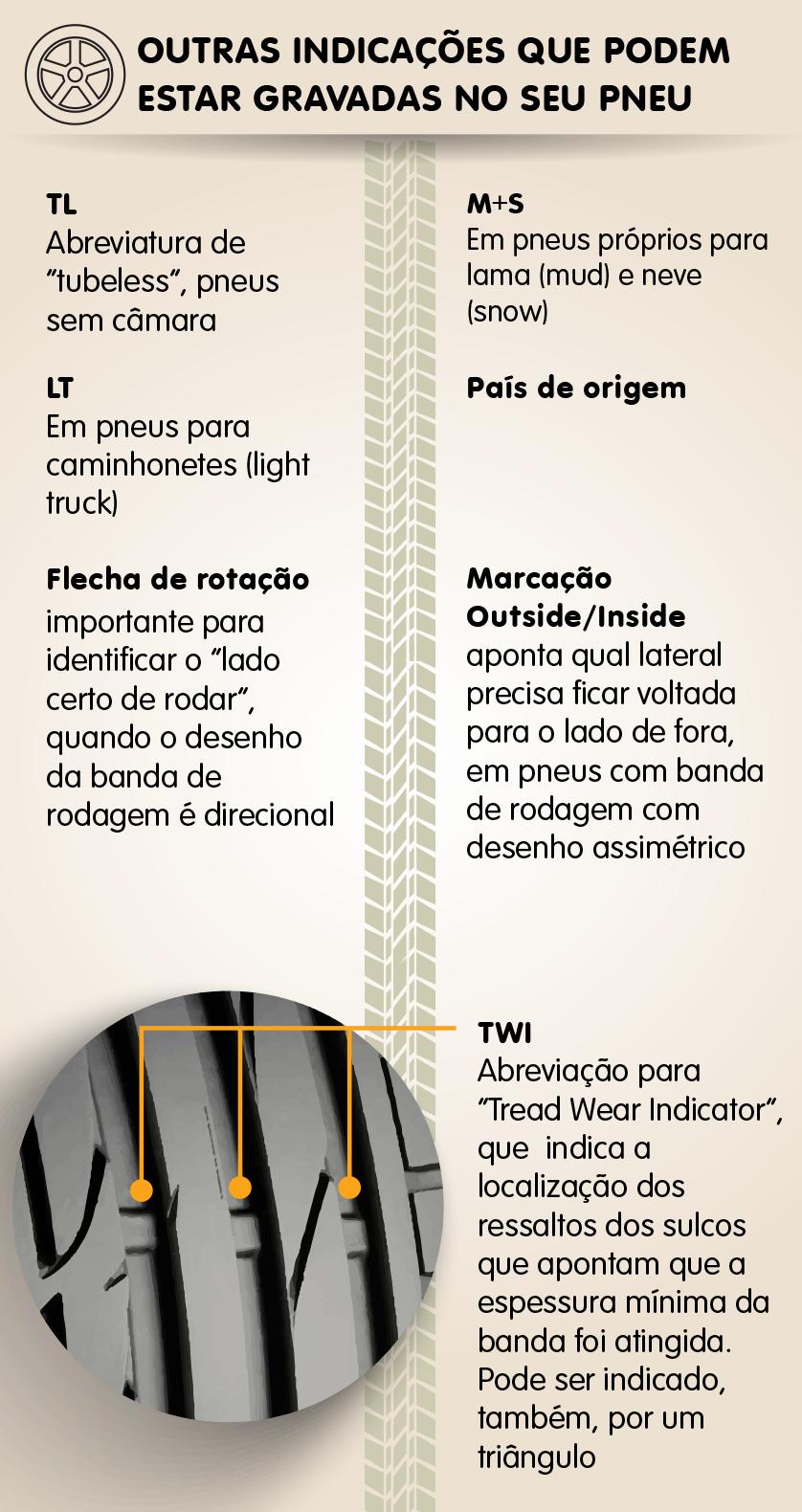 O CTB determina que diversas informações sejam descritas nos pneus. Ensinamos quais são elas e como o consumidor pode economizar na compra de um pneu.
