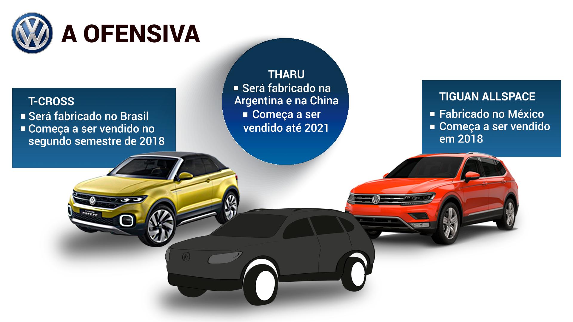 Tharu, o novo SUV da Volkswagen