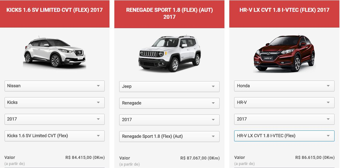 Concorrentes do Renault Captur