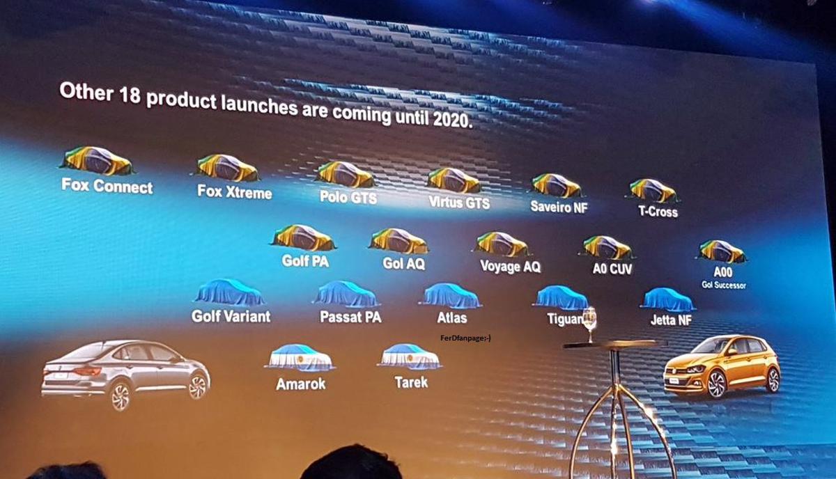 Volkswagen planos Tharu SUV