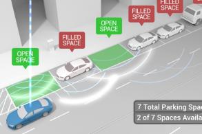 Projeto quer ajudar a achar vagas de estacionamento