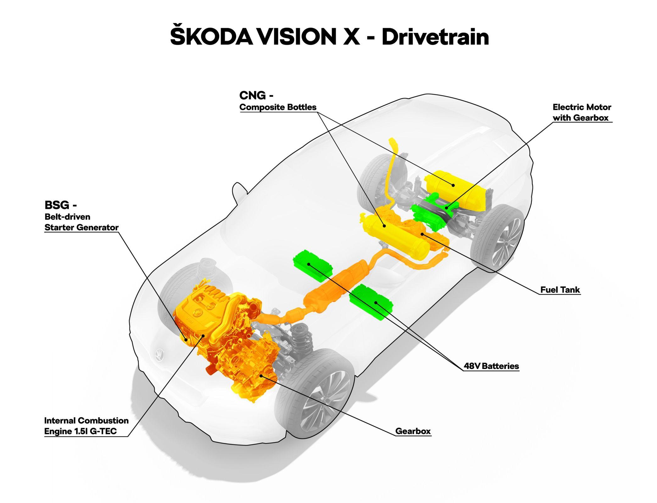 skoda vision x conceito t-cross volkswagen