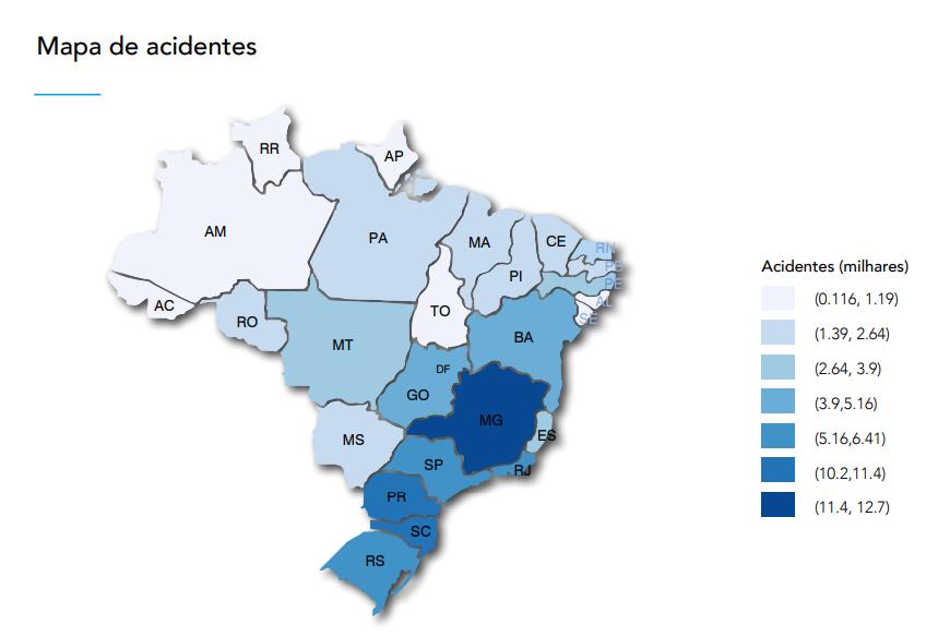 Levantamento realizado pela PRF analisa os acidentes registrados nas estradas brasileiras em 2017. Número de mortes e sinistros diminuiu no último ano.
