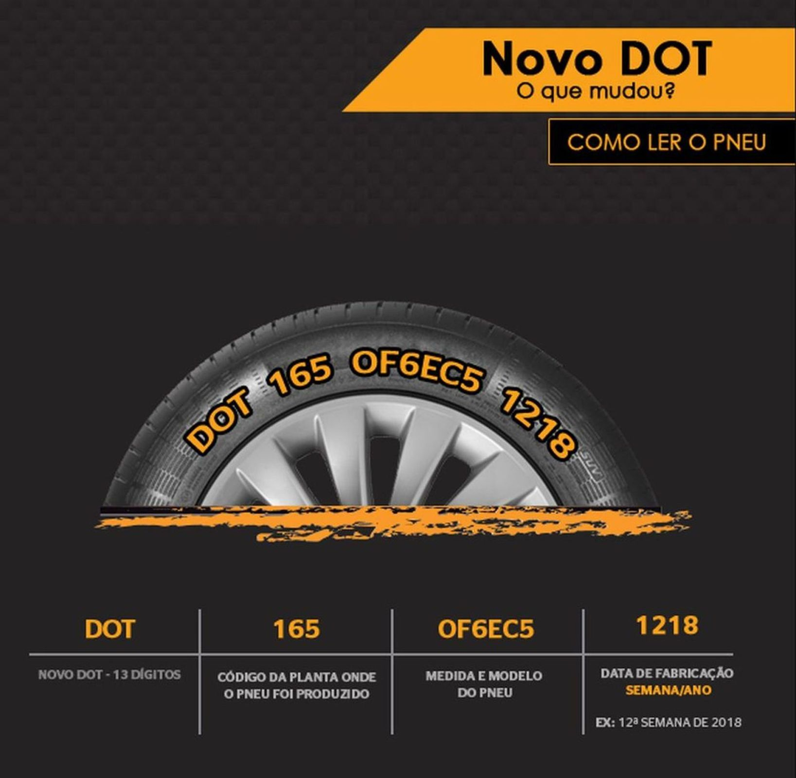 dot pneu continental