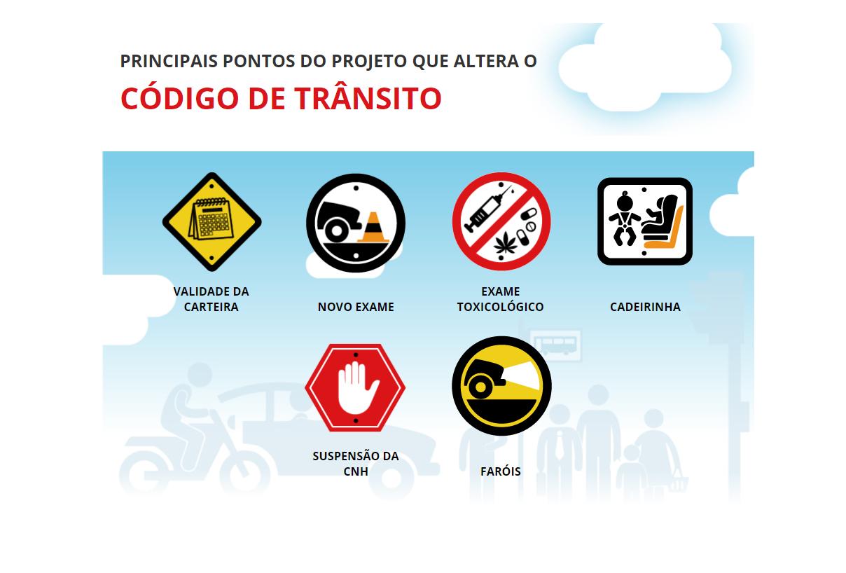 principais mudancas do codigo de transito propostas por bolsonaro