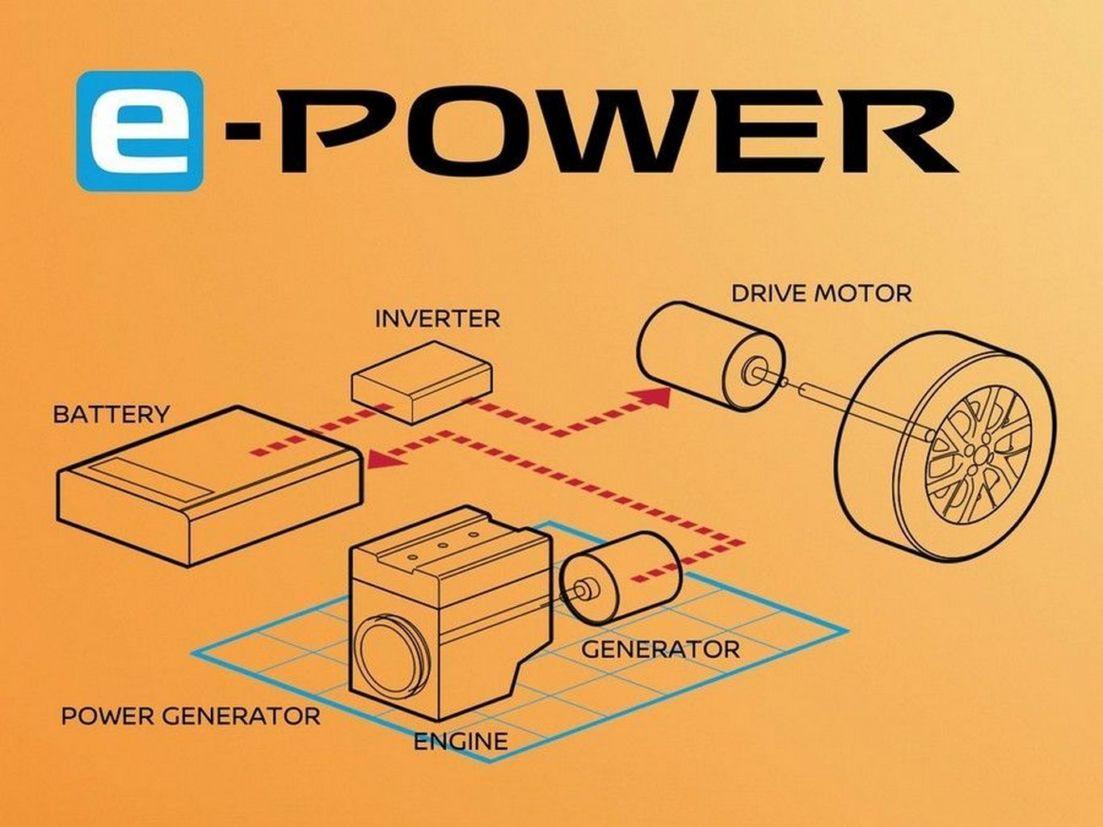 motor sistema nissan e power