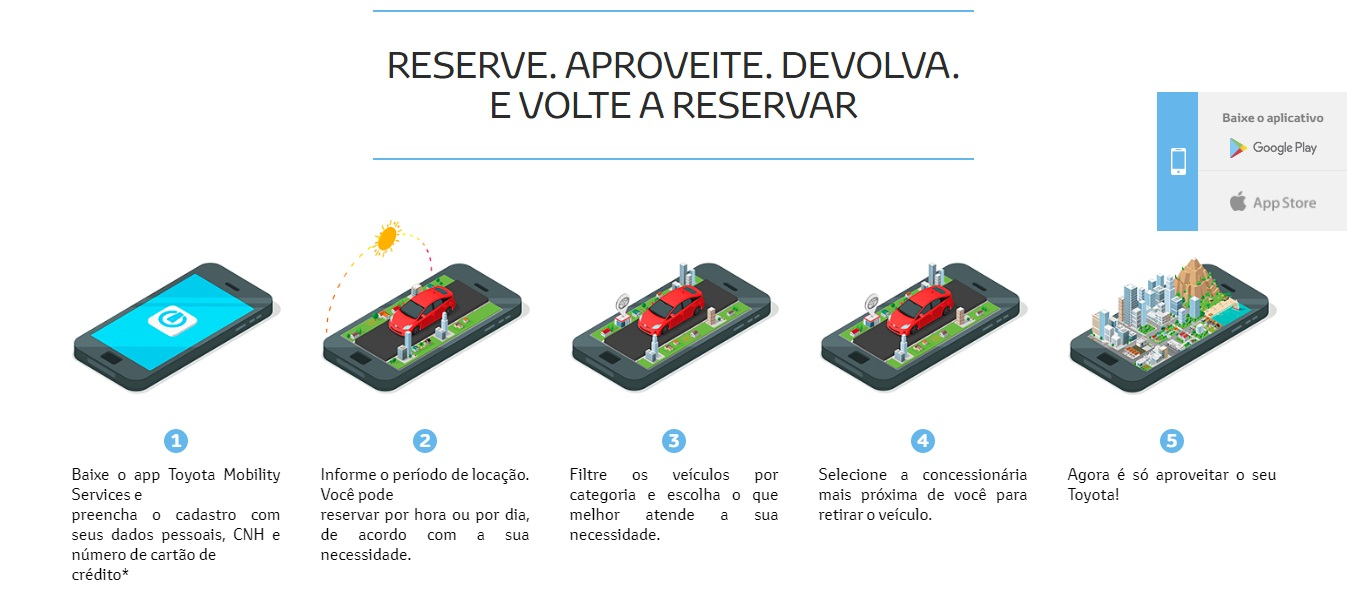 print site toyota mobility service mobilidade urbana
