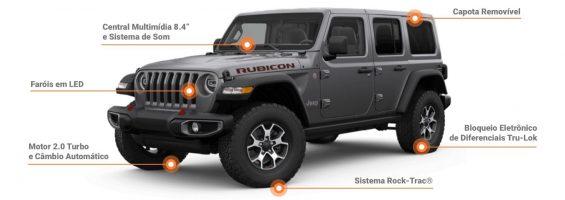 equipamentos do jeep wrangler rubicon