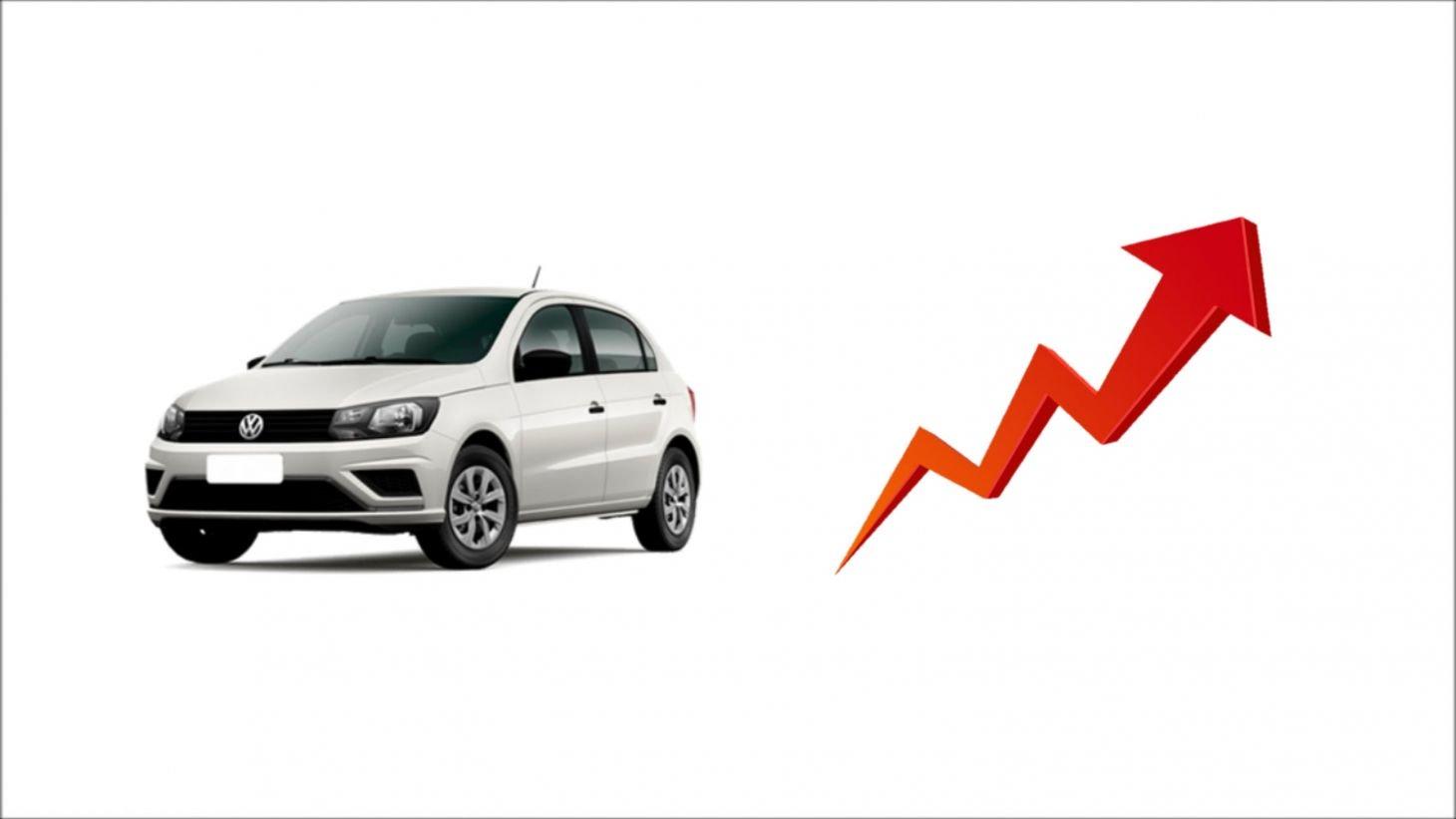 Volkswagen Gol branco: seu valor na tabela Fipe e KBB pode variar