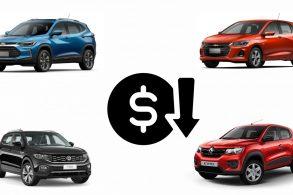 Qual o percentual de desvalorização dos 20 carros mais vendidos no Brasil após 36 meses?