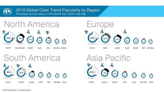 cores de carros nais comuns em cada continente em 2019 1