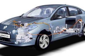 Carro elétrico: Better Place fracassou com troca de baterias