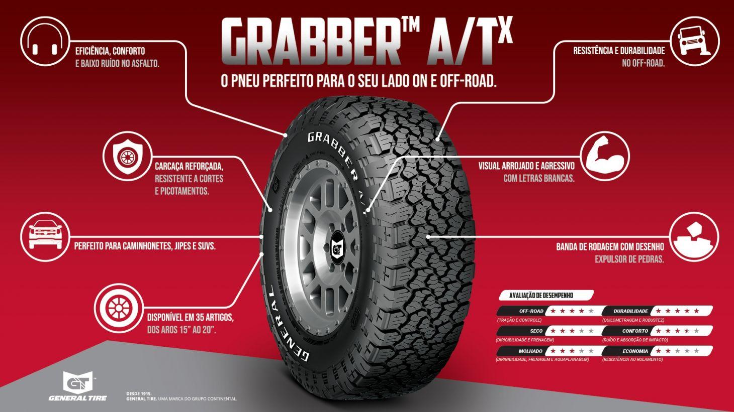 Infográfico sobre o novo pneu General Tire Grupo Continental AT2 Grabber AT/X
