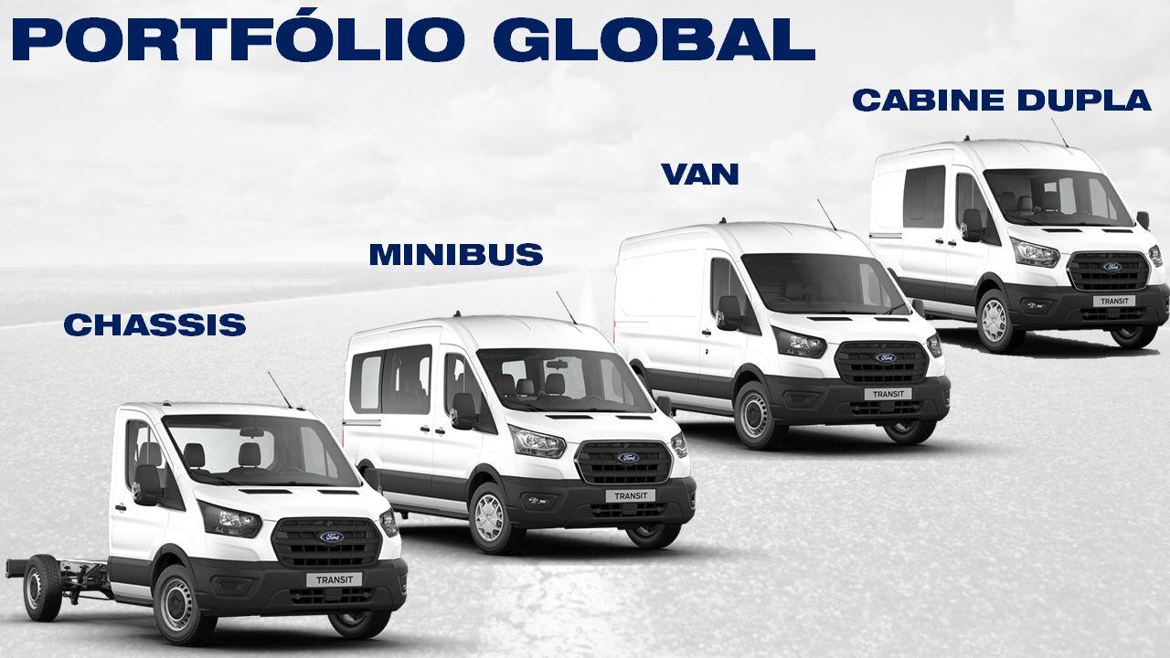 portfolio global transit