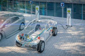Carro elétrico vai acabar com as oficinas?
