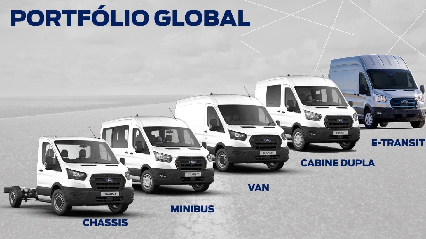 variacoes ford transit portfolio global