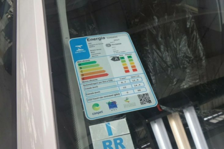 etiqueta consumo de combustivel programa inmetro