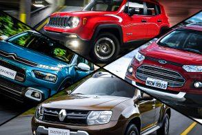 SUVs até R$ 80 mil: 10 opções no mercado de seminovos
