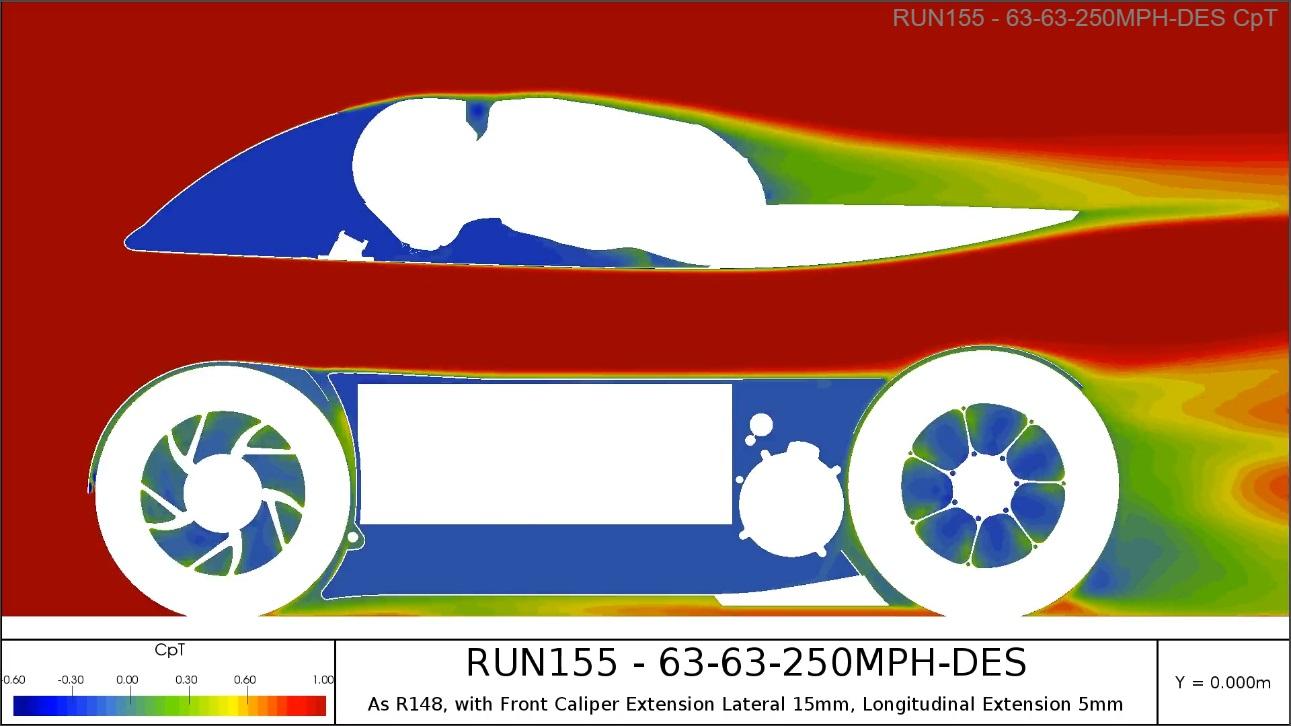 white motorcycle concepts wmc250ev projecao de arrasto aerodinamico